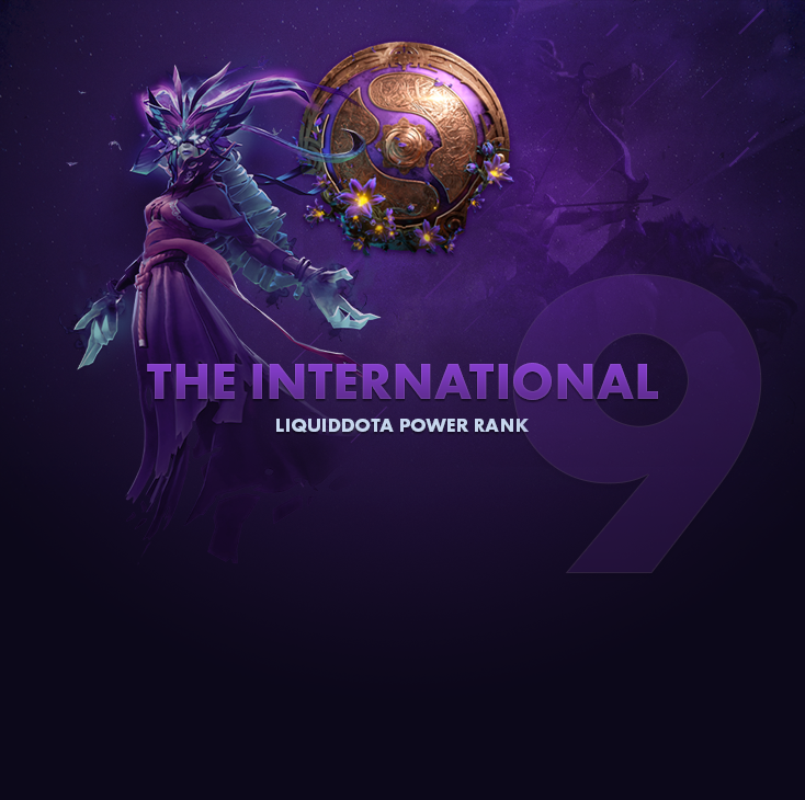 The International 2019 Power Rank